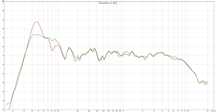 2016-03-20 - comparison of baseline and eq