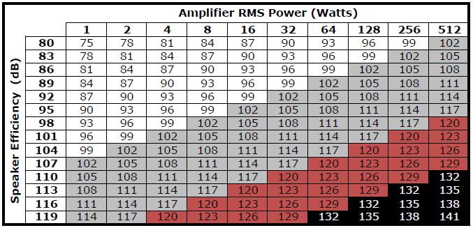 Amplifier Power Requirements – CRL Audio Soltuions